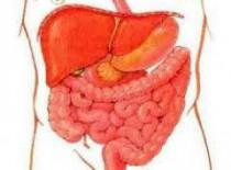 Лечение гастродуоденита